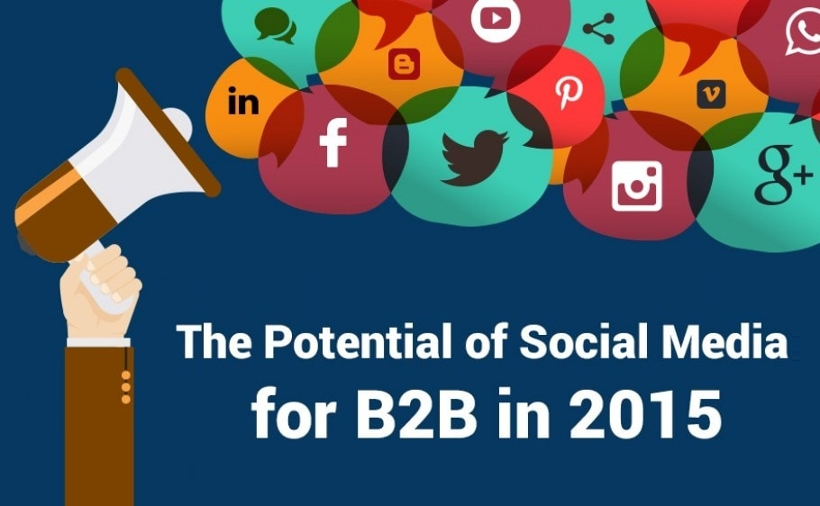 The Potential of Social Media for B2B in 2015