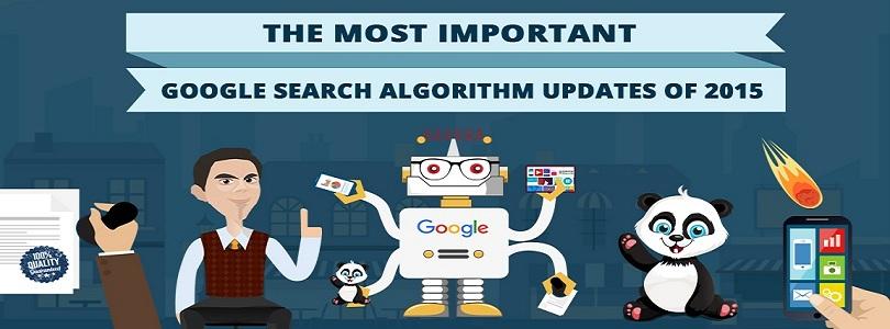 Google Algorithm Updates in 2021 : Gifographic