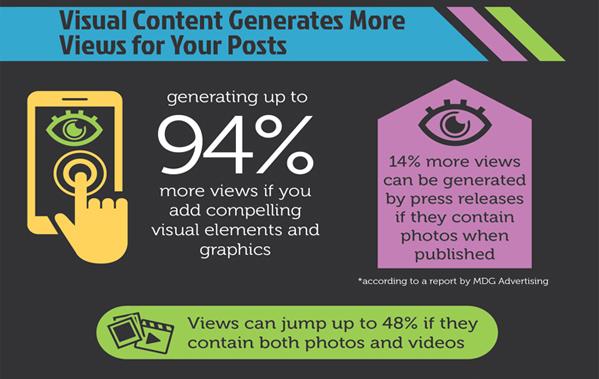 create visual stories