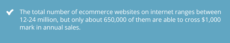 total ecommerce website