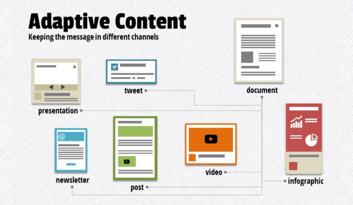 adaptive content thenextscoop