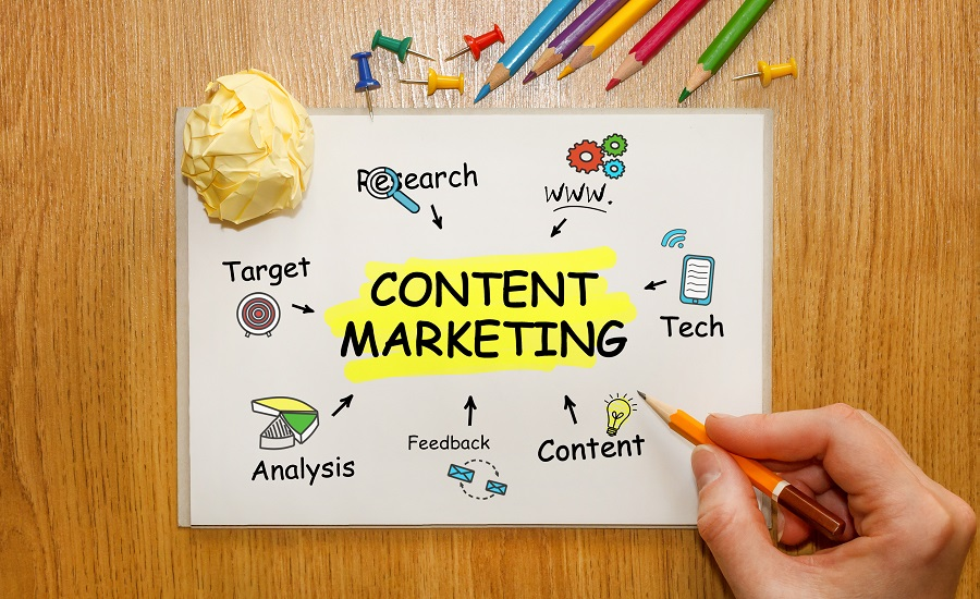 7 Killer Content Marketing Strategies That Pay Off