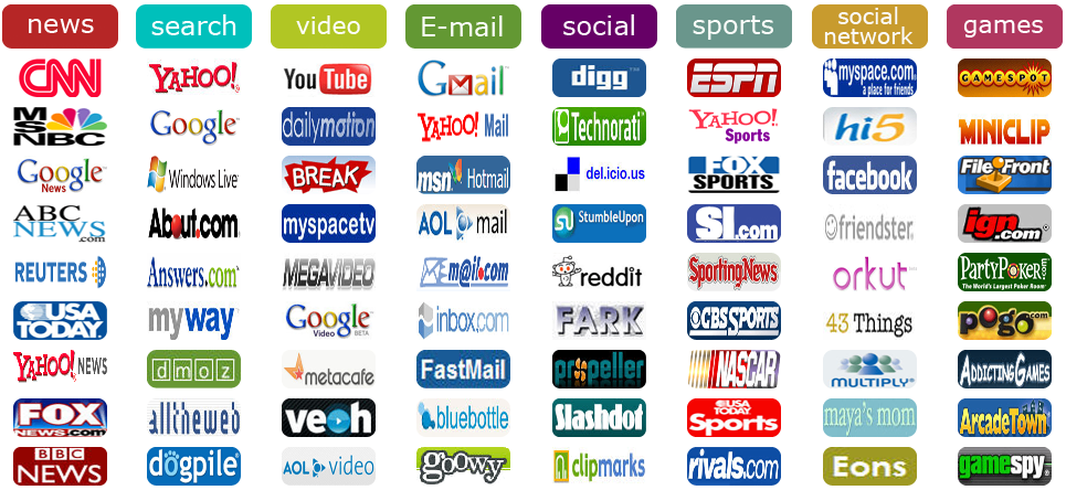 websites logos and names