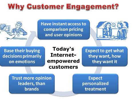 6_customer_engagement