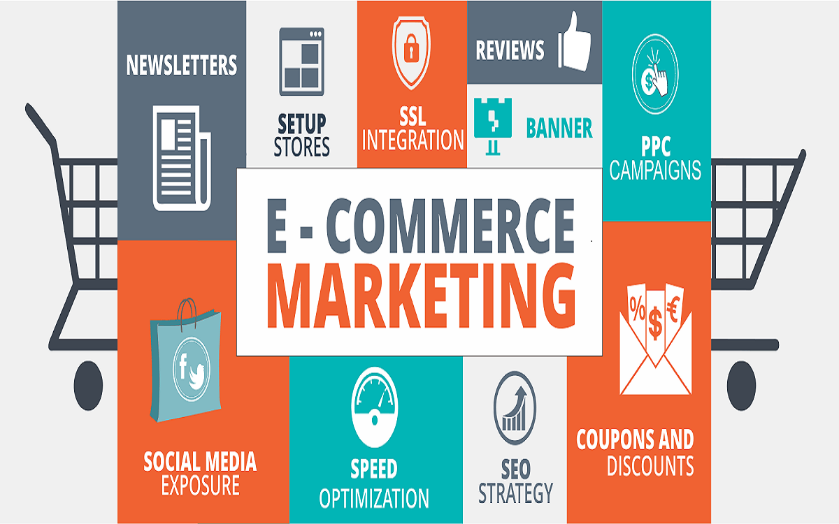 eCommerce-marketing