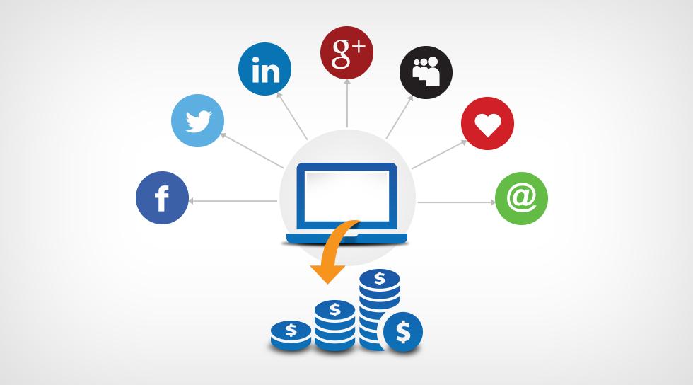 Social Media Marketing ROI1