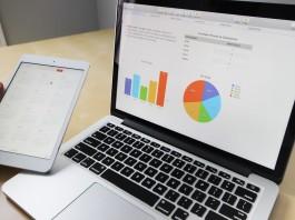 ecommerce graph ratio