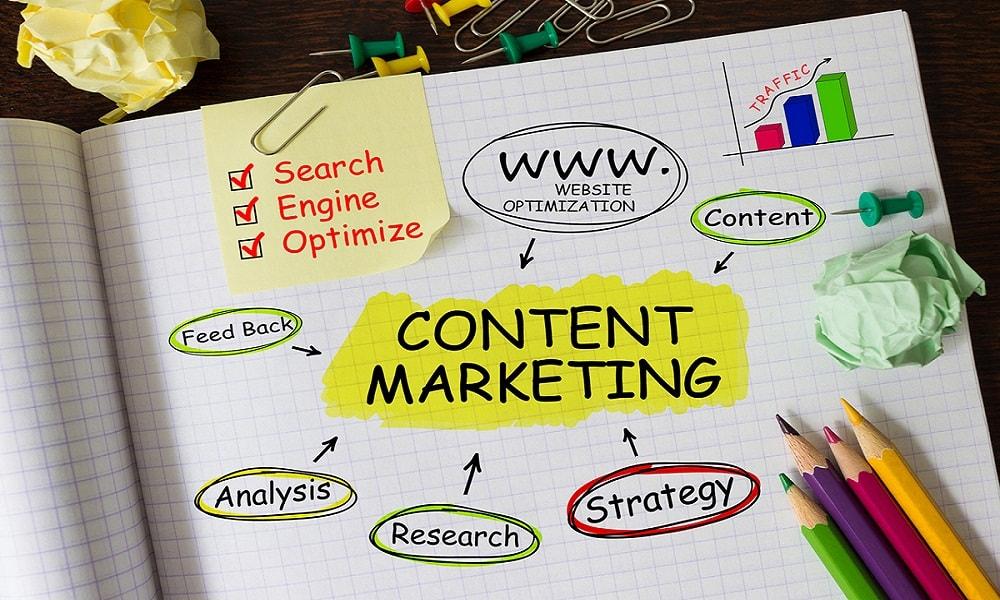 6 Content Marketing Secrets Every Entrepreneur should know