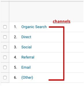 Top-Traffic-Channels