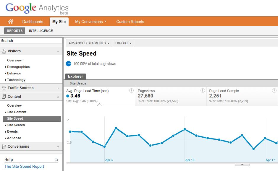 Site-Speed-Report