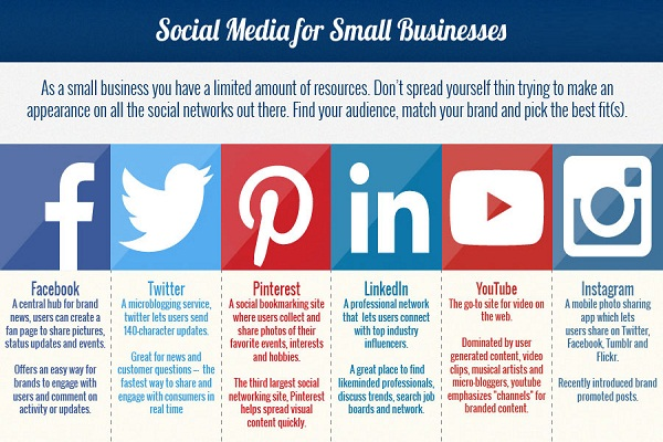 How To Align Small Business Social Media With Your Goals The Next