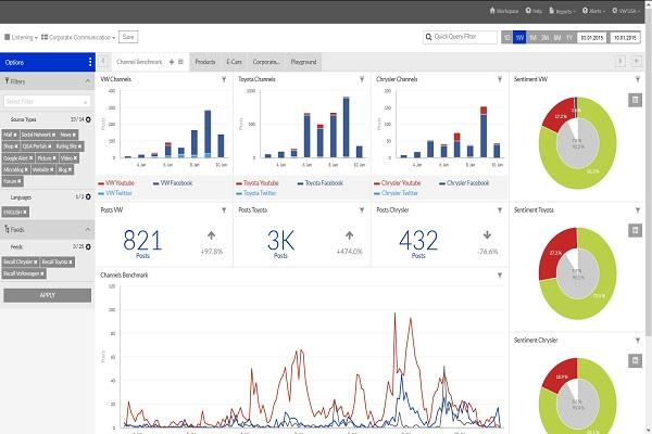 Social_Media_tracking
