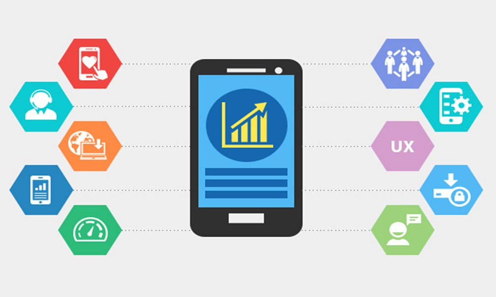 Vital Ingredients for Optimizing Mobile App Landing Pages