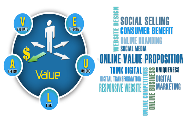 Online Value Proposition