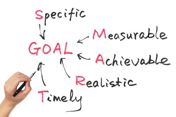 identify-goals