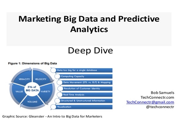 marketing big data