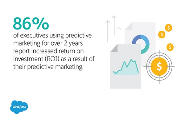 predictive analytics for your next digital marketing campaign
