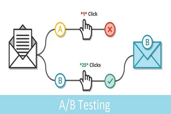 Use A/B testing in email