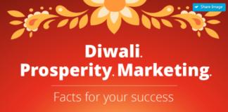 infographic diwali