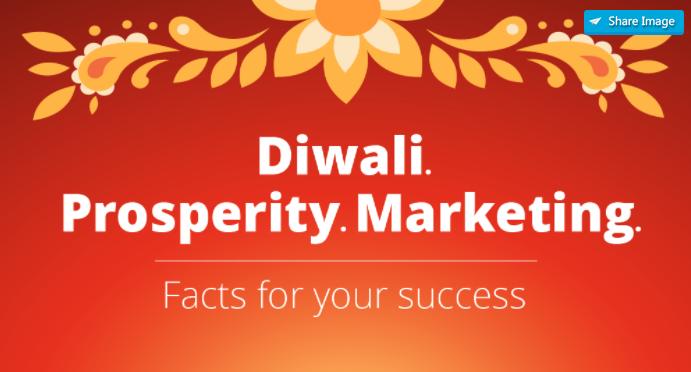 [Infographic] Diwali 2016-2017 SEMrush study