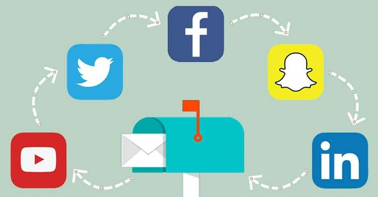 loop between social media and email