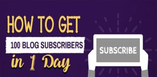 100-Blog-Subscribers-Day