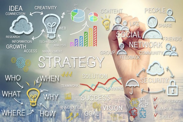 Business strategy knowledge