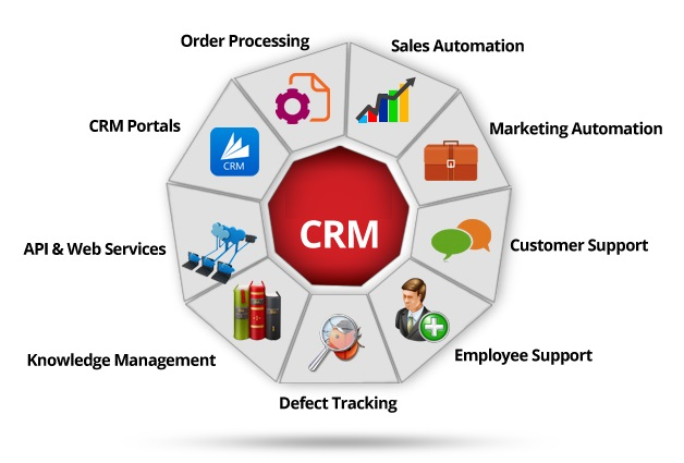 crm-systems