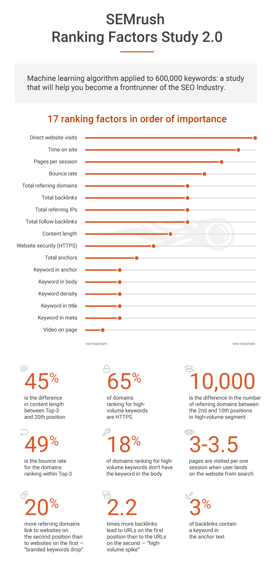 ranking_factors_infographic