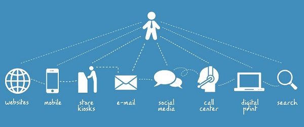 Omni-Channel Customer Engagement System