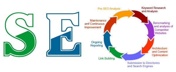 SEO company help business online