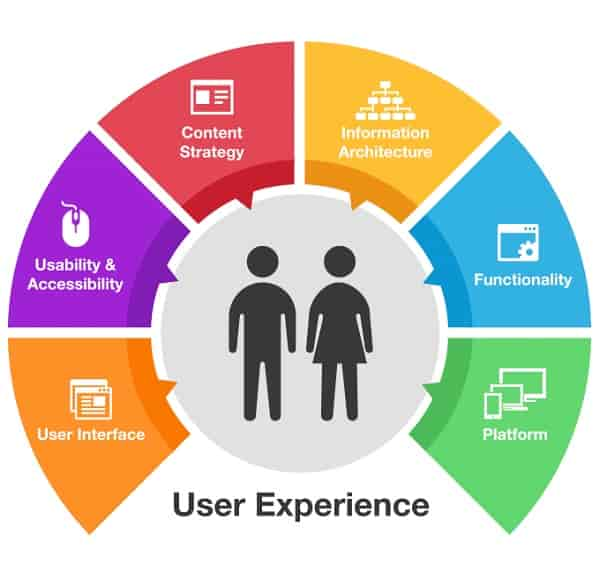 user-experience-personalized-marketing