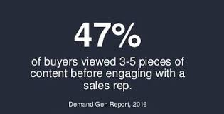 47-of-buyers-viewed-3-5-pieces-of-content