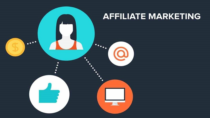 5 Affiliate Marketing Tactics That Will Improve Your Sales Strategy