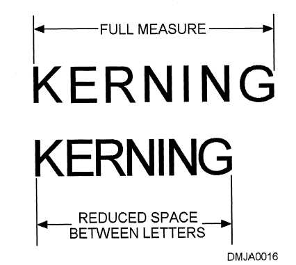 kerning and spacing
