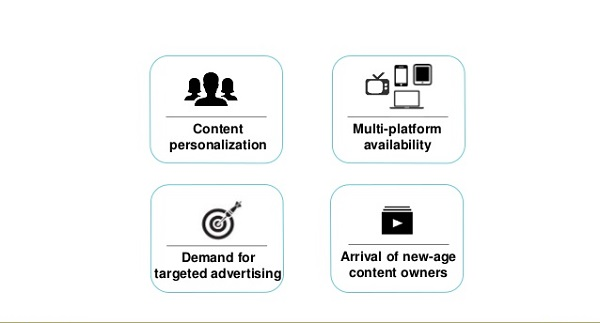 personalization-of-tv-content