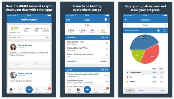 MyFitnessPal web push notifications