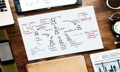 Content Marketing Strategies for Entrepreneurs