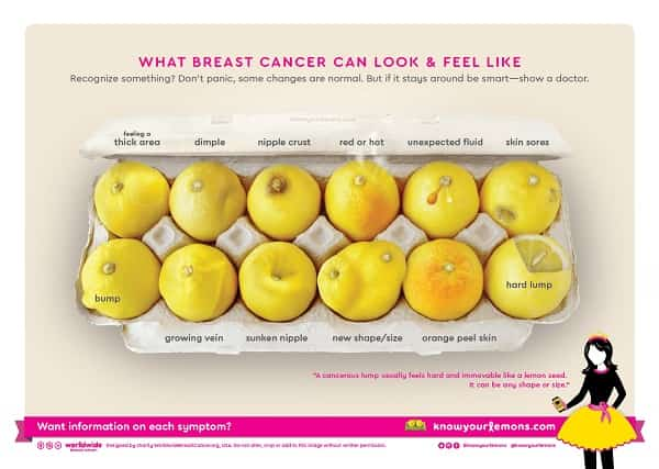Worldwide Breast Cancer