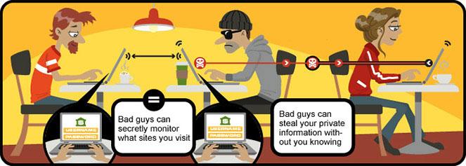 Do not use public Wi-Fi