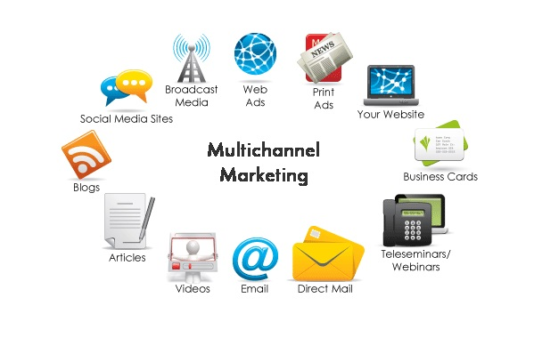 Find the right multi-channel marketing platform