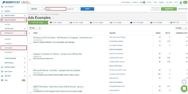 Audit meta tags and content