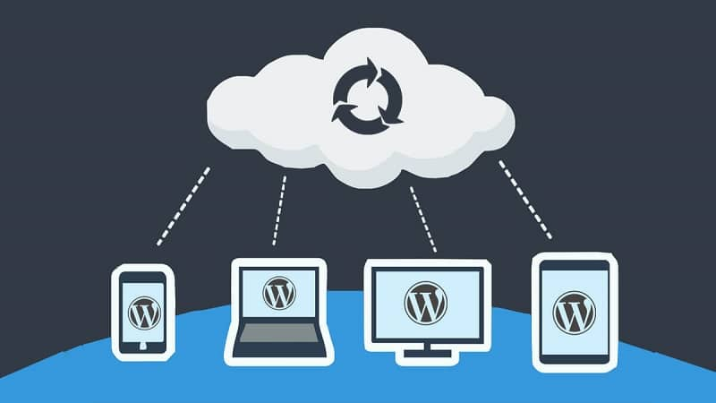 Automate WordPress Website