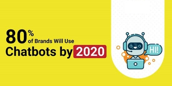 businesses use chatbots by 2020