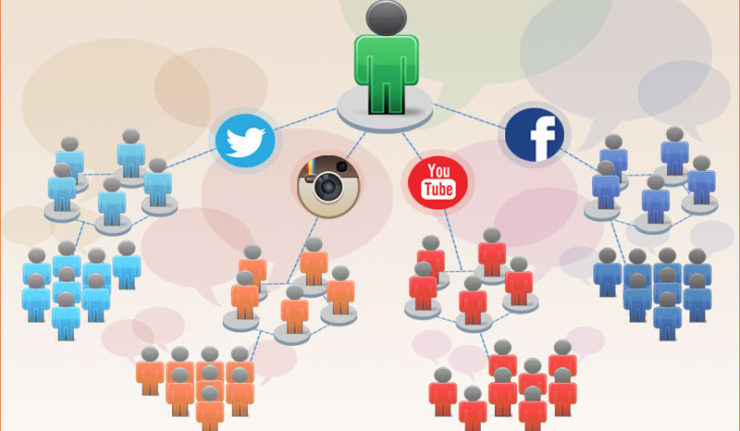 The Importance of Influencer Marketing in the Digital Age