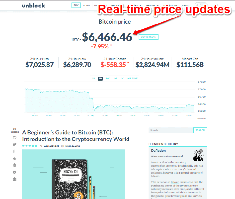 real-time price update