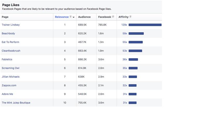 Facebook-find-customer