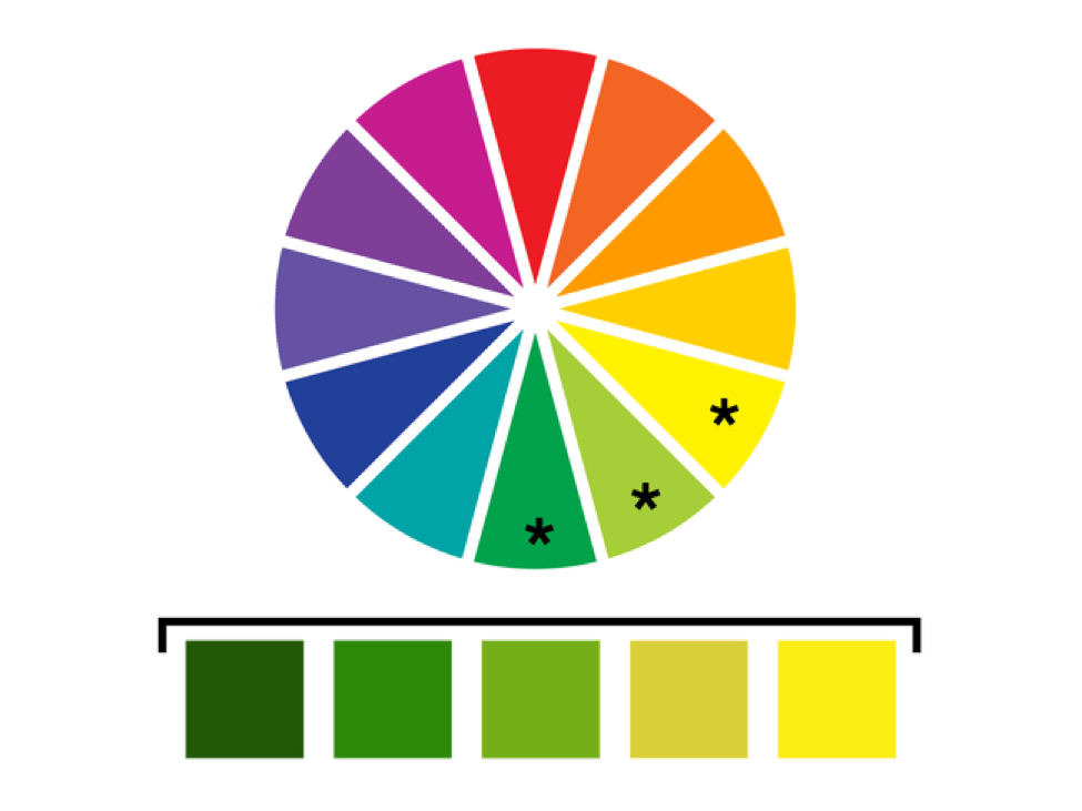Analogous color scheme -min