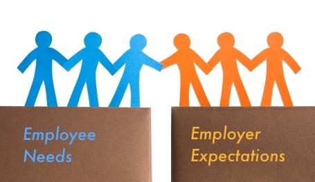 Employee-needs