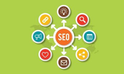 Most-Important-SEO-Ranking-Factors
